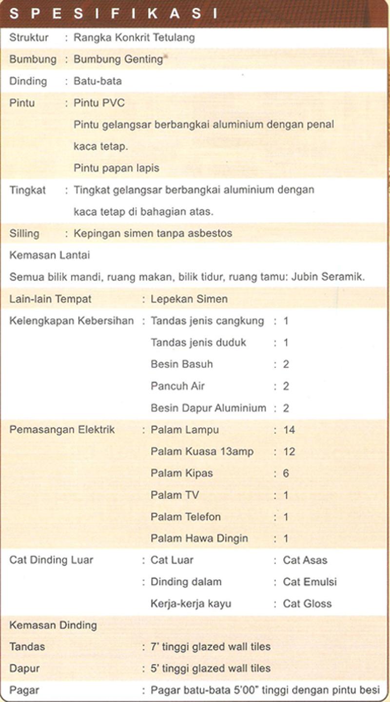 Pdg property taman tanjong minyak setia for Terrace in a sentence